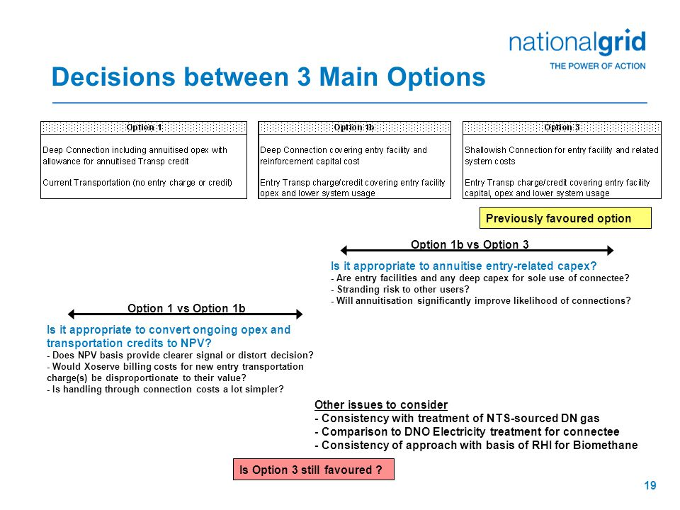 19 Decisions between 3 Main Options Is it appropriate to annuitise entry-related capex.