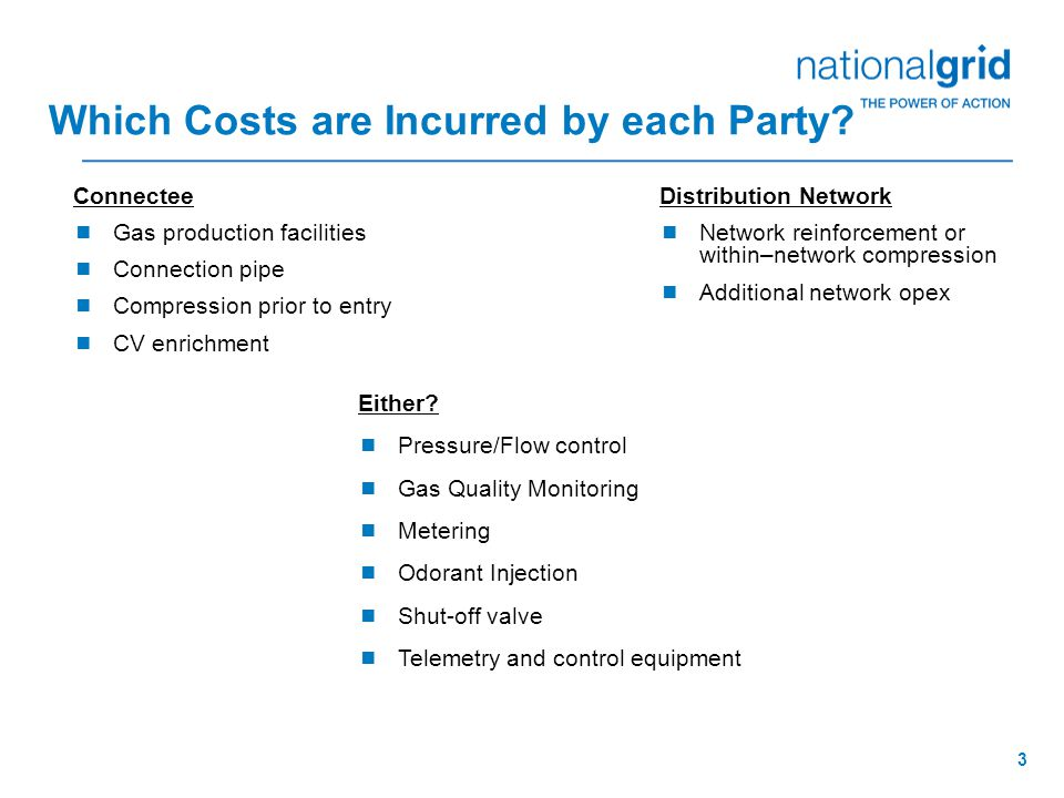 3 Which Costs are Incurred by each Party? Connectee  Gas production facilities  Connection pipe  Compression prior to entry  CV enrichment Distrib