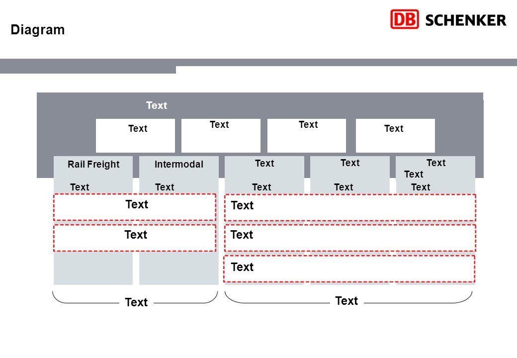Diagram Text Intermodal Text Rail Freight Text