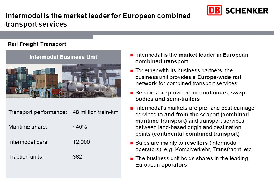 Intermodal is the market leader for European combined transport services Intermodal is the market leader in European combined transport Together with its business partners, the business unit provides a Europe-wide rail network for combined transport services Services are provided for containers, swap bodies and semi-trailers Intermodal's markets are pre- and post-carriage services to and from the seaport (combined maritime transport) and transport services between land-based origin and destination points (continental combined transport) Sales are mainly to resellers (intermodal operators), e.g.