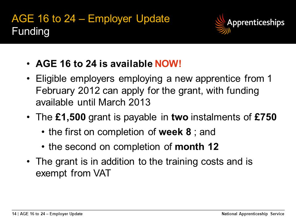 14 | AGE 16 to 24 – Employer Update AGE 16 to 24 – Employer Update Funding National Apprenticeship Service AGE 16 to 24 is available NOW! Eligible emp