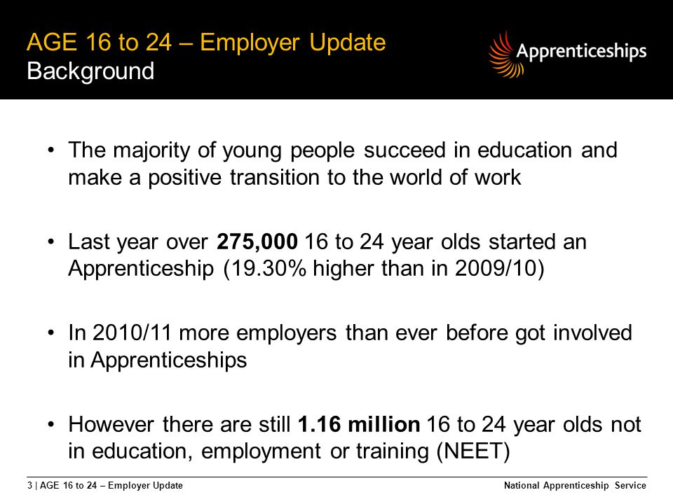 14 | AGE 16 to 24 – Employer Update AGE 16 to 24 – Employer Update Funding National Apprenticeship Service AGE 16 to 24 is available NOW.