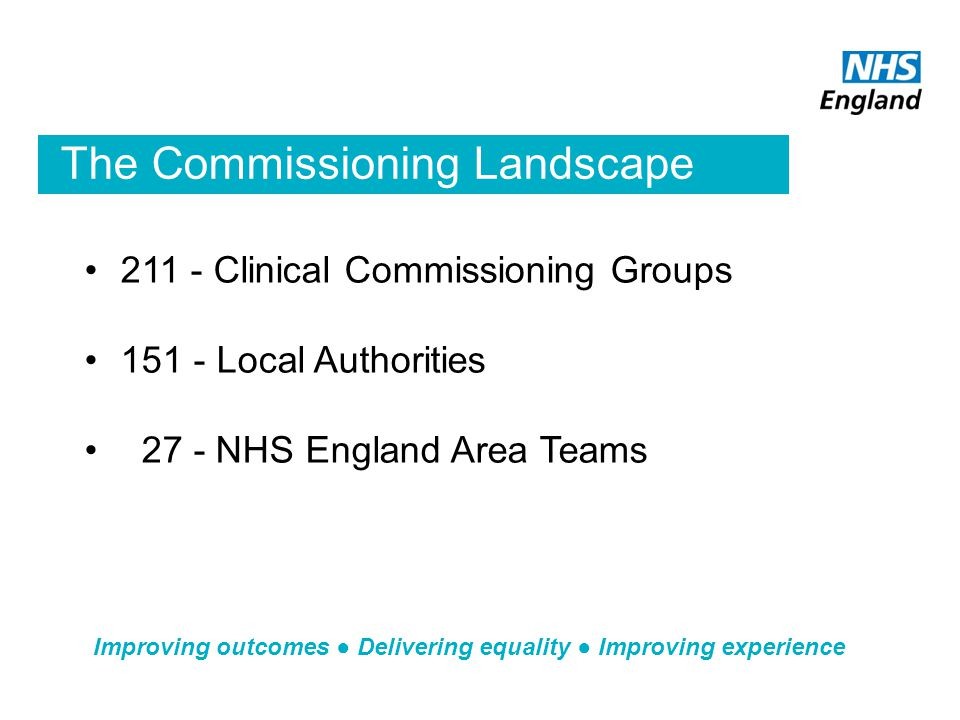 NHS | Presentation to [XXXX Company] | [Type Date]106 Workshops