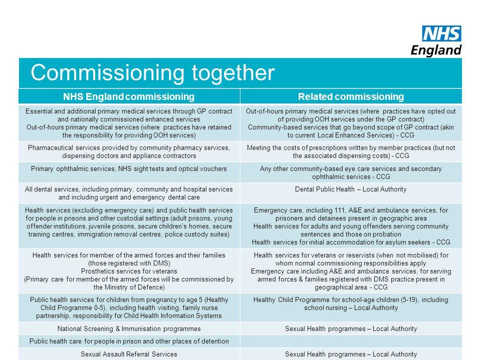 LEHN – An opportunity for clinical leadership.