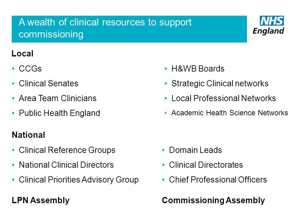 Stephen Gough Lancashire LPN Lead NHS England Lancashire Local Professional Networks