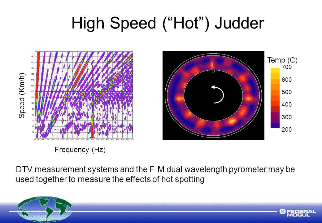 """High Speed (""""Hot"""") Judder Speed (Km/h) Frequency (Hz) DTV measurement systems and the F-M dual wavelength pyrometer may be used together to measure th"""
