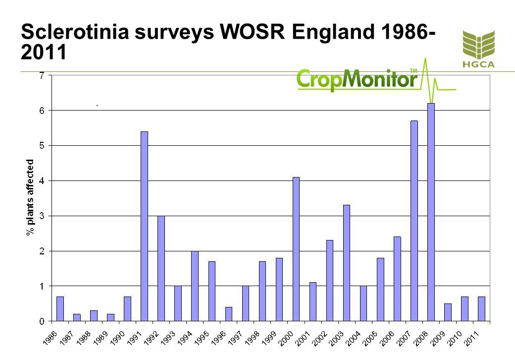 Sclerotinia surveys WOSR England 1986- 2011 CropMonitor data