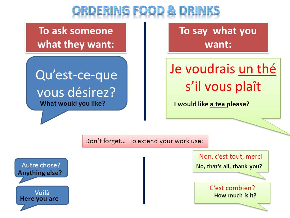 Qu'est-ce-que vous désirez? To ask someone what they want: What would you like? Je voudrais un thé s'il vous plaît I would like a tea please? To say w