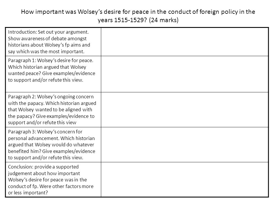 How important was Wolsey's desire for peace in the conduct of foreign policy in the years 1515-1529? (24 marks) Introduction: Set out your argument. S