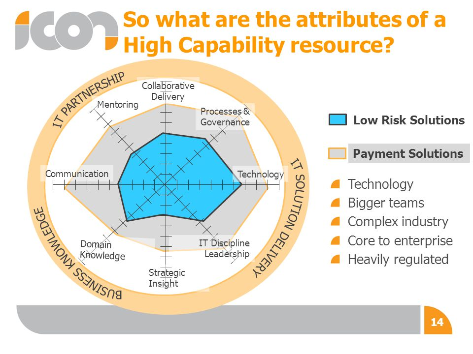 Payment Solutions Low Risk Solutions So what are the attributes of a High Capability resource.