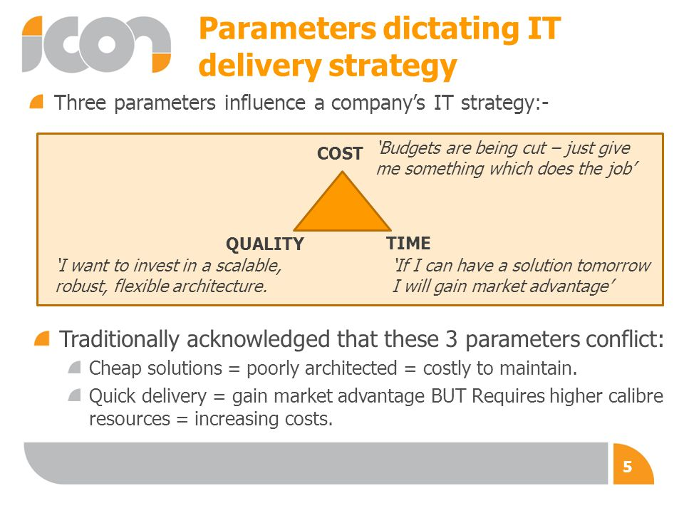 Parameters dictating IT delivery strategy Three parameters influence a company's IT strategy:- QUALITY TIME 'Budgets are being cut – just give me something which does the job' COST 'If I can have a solution tomorrow I will gain market advantage' 'I want to invest in a scalable, robust, flexible architecture.
