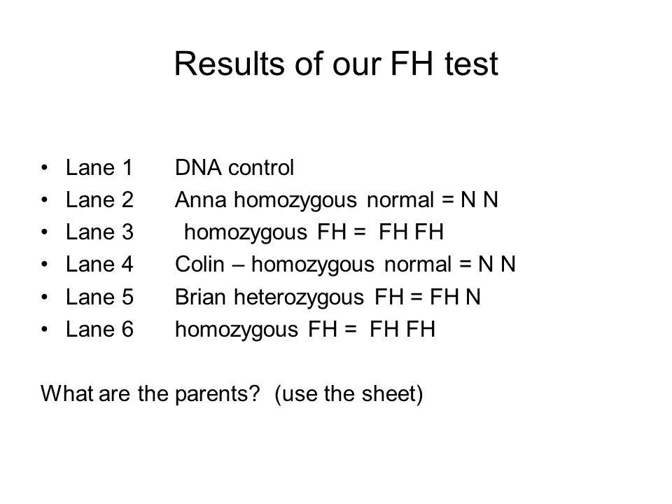 Results of our FH test Lane 1 DNA control Lane 2Anna homozygous normal = N N Lane 3 homozygous FH = FH FH Lane 4Colin – homozygous normal = N N Lane 5