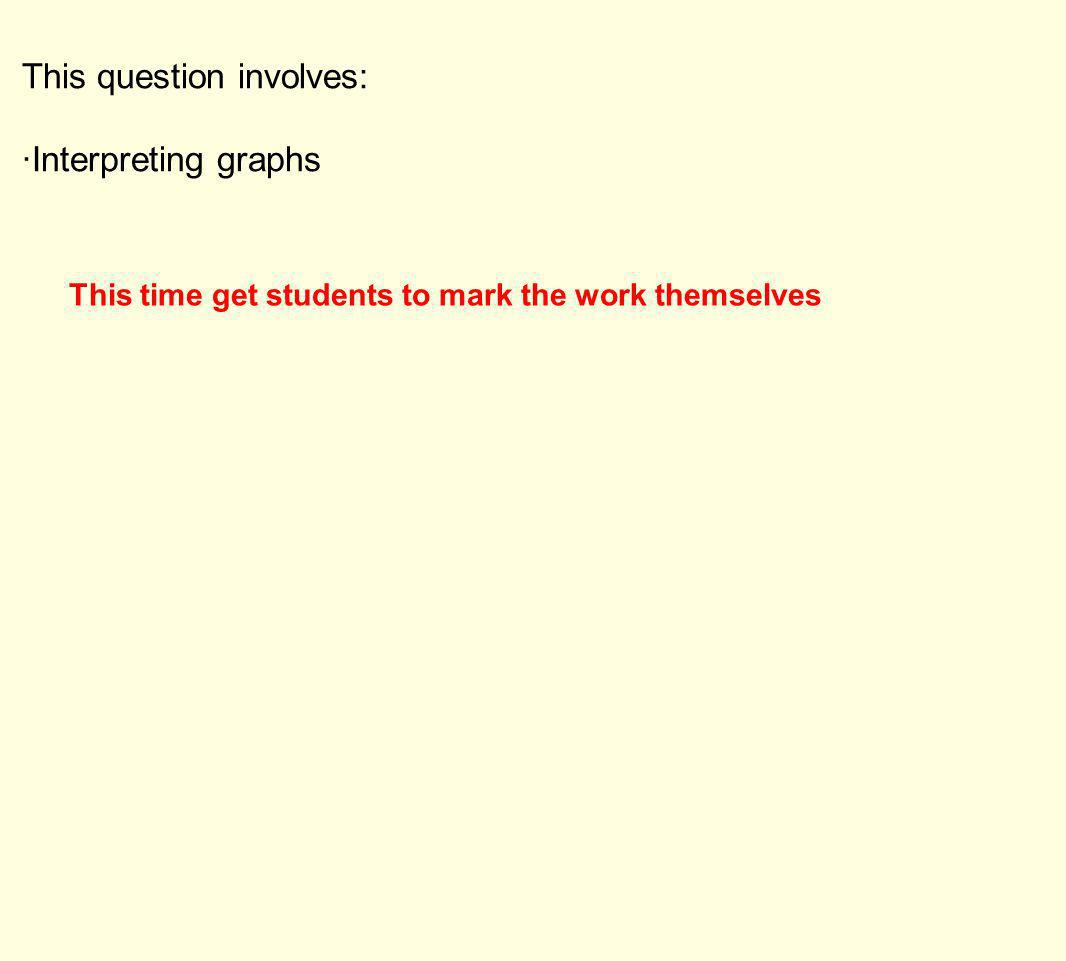 This question involves: ·Interpreting graphs This time get students to mark the work themselves