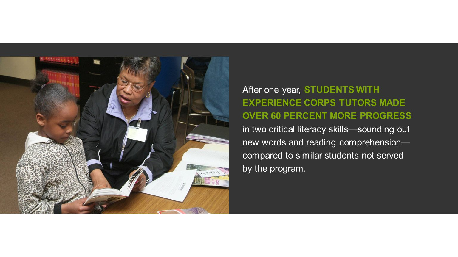 After one year, STUDENTS WITH EXPERIENCE CORPS TUTORS MADE OVER 60 PERCENT MORE PROGRESS in two critical literacy skills—sounding out new words and reading comprehension— compared to similar students not served by the program.