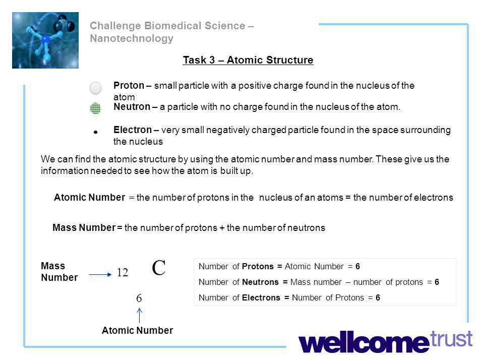 Challenge Biomedical Science – Nanotechnology Task 3 – Atomic Structure Proton – small particle with a positive charge found in the nucleus of the atom Neutron – a particle with no charge found in the nucleus of the atom.