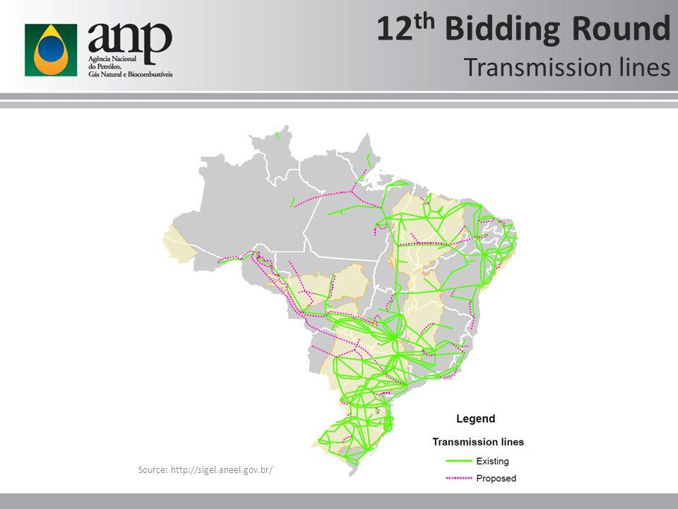 Source: http://sigel.aneel.gov.br/ 12 th Bidding Round Transmission lines