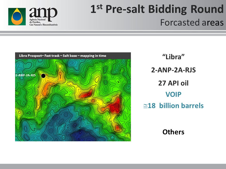 Libra 2-ANP-2A-RJS 27 API oil VOIP  18 billion barrels Others Libra Prospect– Fast track – Salt base – mapping in time 2-ANP-2A-RJS 1 st Pre-salt Bidding Round Forcasted areas