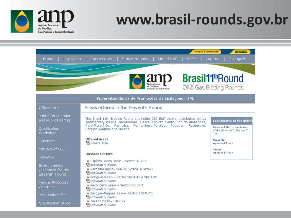 www.brasil-rounds.gov.br