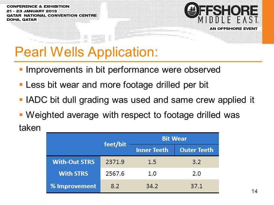 Pearl Wells Application:  Improvements in bit performance were observed  Less bit wear and more footage drilled per bit  IADC bit dull grading was used and same crew applied it  Weighted average with respect to footage drilled was taken 14 feet/bit Bit Wear Inner TeethOuter Teeth With-Out STRS2371.91.53.2 With STRS2567.61.02.0 % Improvement8.234.237.1