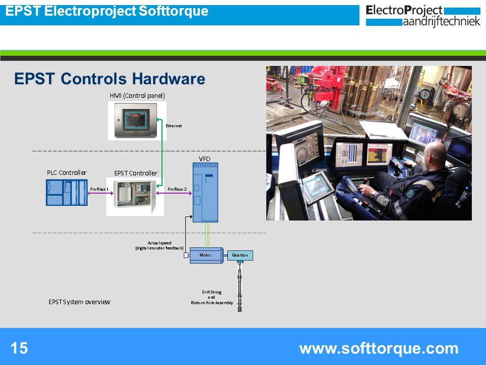 8 EPST Controls Hardware EPST Electroproject Softtorque www.softtorque.com15
