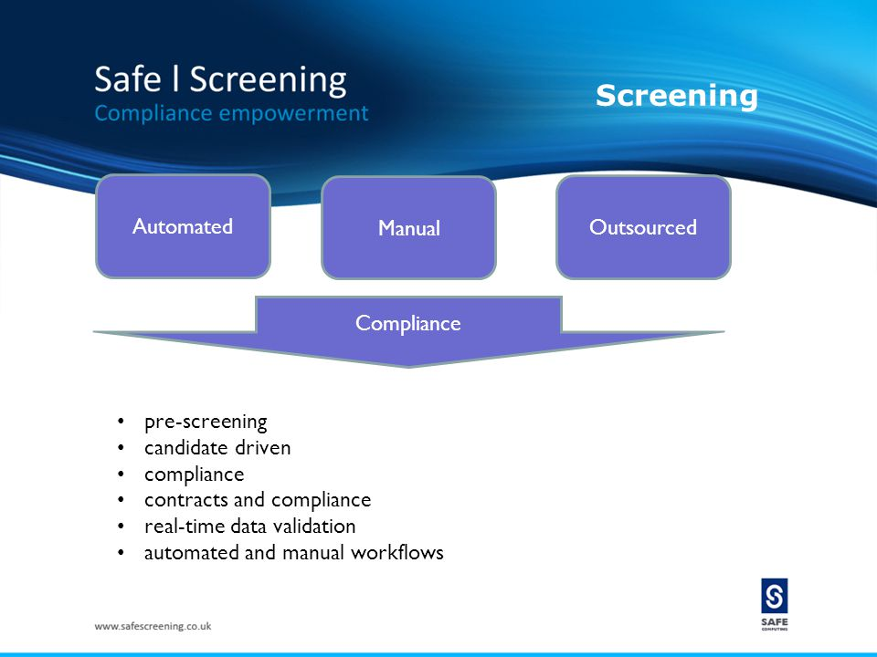 Screening Automated Outsourced Manual Compliance pre-screening candidate driven compliance contracts and compliance real-time data validation automate