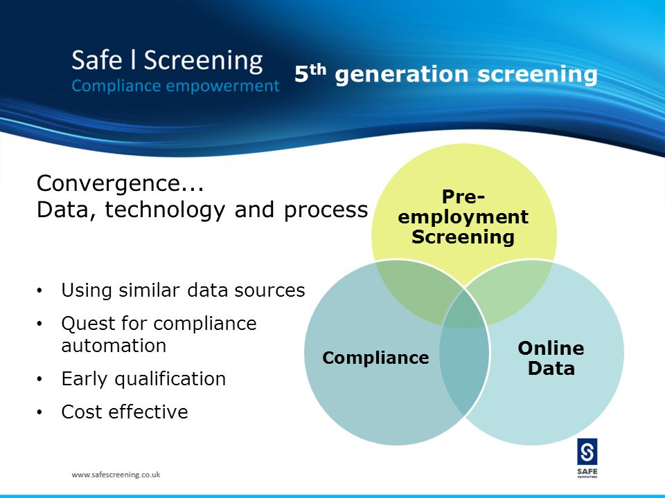 Pre- employment Screening Online Data Compliance Convergence...