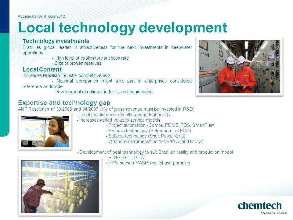 Accelerate Oil & Gas 2012 Local technology development Expertise and technology gap ANP Resolution nº 33/2005 and 34/2005 (1% of gross revenue must be invested in R&D) - Local development of cutting-edge technology - Increases added value to service models - Project automation (Comos, PDMS, PDS, SmartPlant - Process technology (Petrochemical FCC) - Subsea technology (Shar, Power Grid) - Offshore instrumentation (ENV/POS and RIMS) - Development of local technology to suit Brazilian reality and production model - FLNG, GTL, GTW - EPS, subsea VASP, multiphase pumping Technology investments Brazil as global leader in attractiveness for the next investments in deepwater operations - High level of exploratory success rate - Size of proven reserves Local Content Increases Brazilian industry competitiveness - National companies might take part in enterprises considered reference worldwide - Development of national industry and engineering
