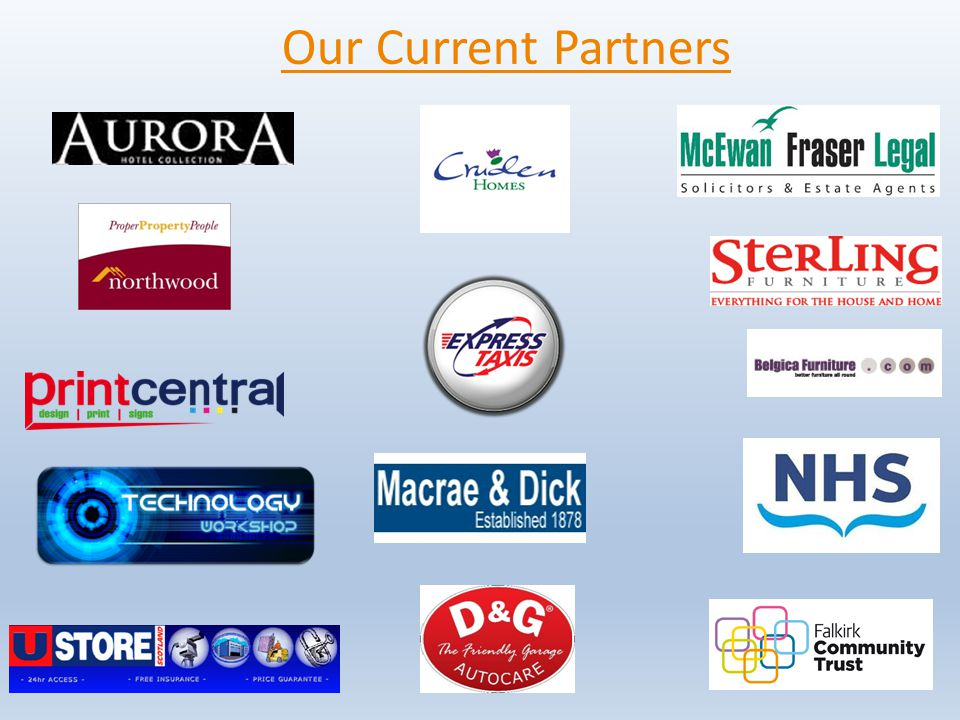Our Current Partners