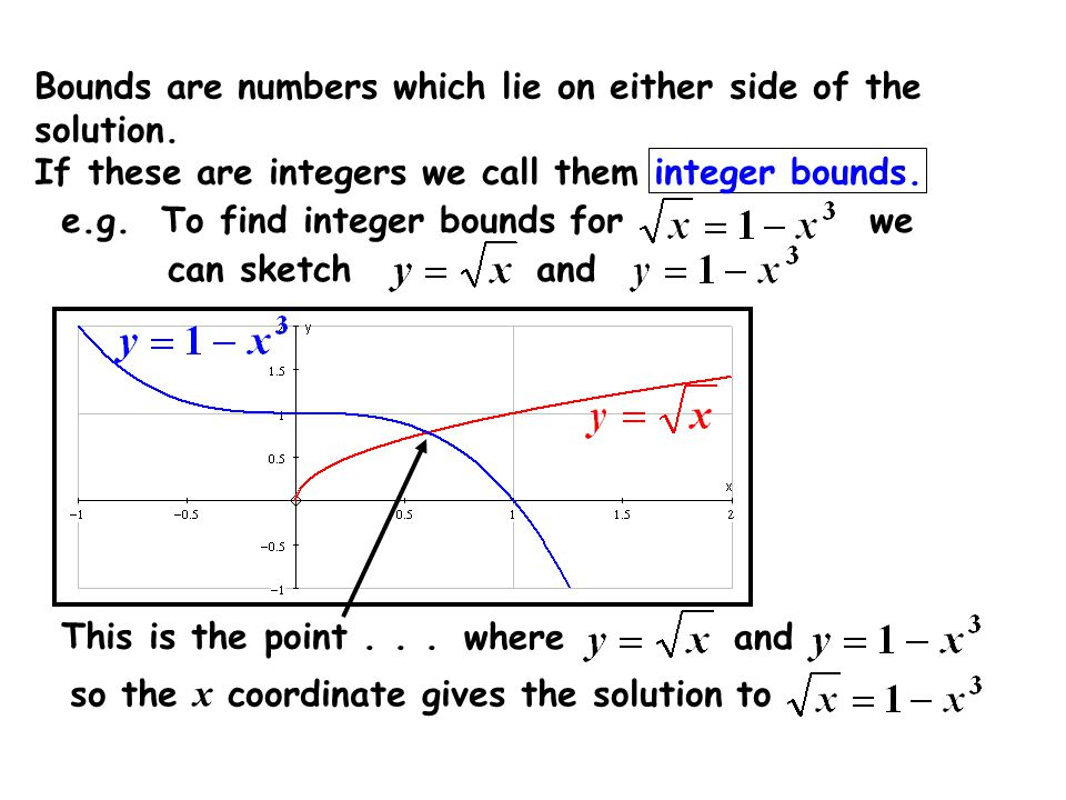 where and This is the point... so the x coordinate gives the solution to Bounds are numbers which lie on either side of the solution. If these are int