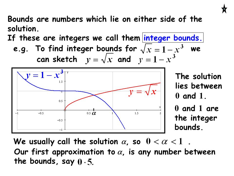 The solution lies between 0 and 1. e.g. To find integer bounds for we can sketch and 0 and 1 are the integer bounds. Our first approximation to , is
