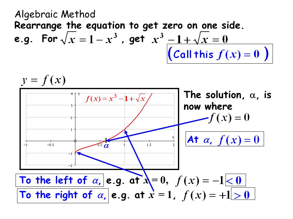 Rearrange the equation to get zero on one side.  At , To the left of , e.g. at x = 0, To the right of , e.g. at x = 1, The solution, , is now whe