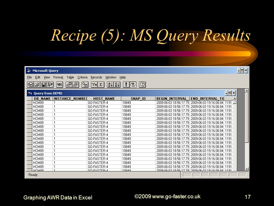 Graphing AWR Data in Excel ©2009 www.go-faster.co.uk 17 Recipe (5): MS Query Results