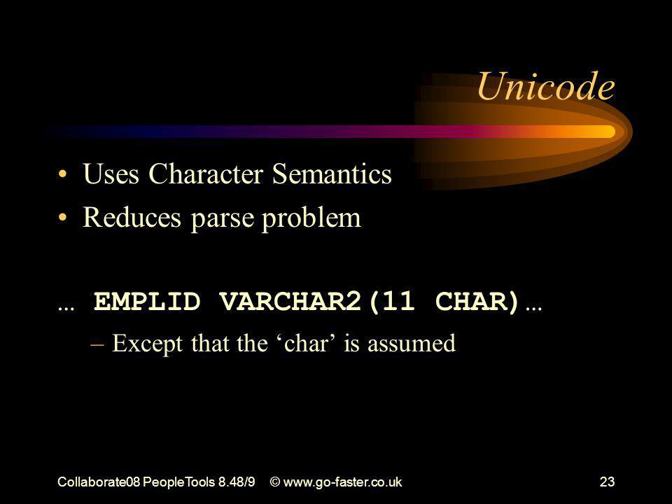Collaborate08 PeopleTools 8.48/9© www.go-faster.co.uk23 Unicode Uses Character Semantics Reduces parse problem … EMPLID VARCHAR2(11 CHAR)… –Except that the 'char' is assumed
