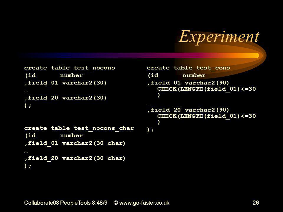 Collaborate08 PeopleTools 8.48/9© www.go-faster.co.uk26 Experiment create table test_nocons (id number,field_01 varchar2(30) …,field_20 varchar2(30) ); create table test_nocons_char (id number,field_01 varchar2(30 char) …,field_20 varchar2(30 char) ); create table test_cons (id number,field_01 varchar2(90) CHECK(LENGTH(field_01)<=30 ) …,field_20 varchar2(90) CHECK(LENGTH(field_01)<=30 ) );