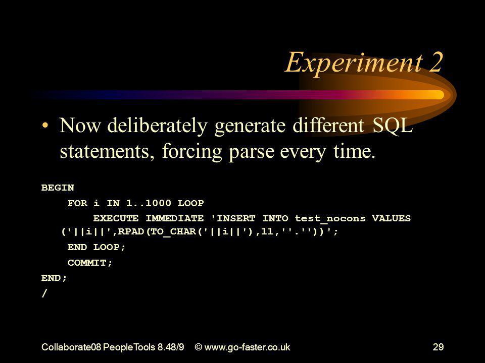 Collaborate08 PeopleTools 8.48/9© www.go-faster.co.uk29 Experiment 2 Now deliberately generate different SQL statements, forcing parse every time.