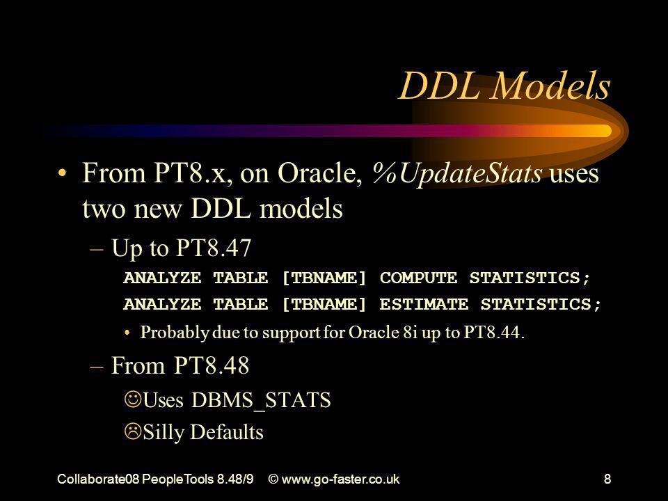 Collaborate08 PeopleTools 8.48/9© www.go-faster.co.uk8 DDL Models From PT8.x, on Oracle, %UpdateStats uses two new DDL models –Up to PT8.47 ANALYZE TABLE [TBNAME] COMPUTE STATISTICS; ANALYZE TABLE [TBNAME] ESTIMATE STATISTICS; Probably due to support for Oracle 8i up to PT8.44.