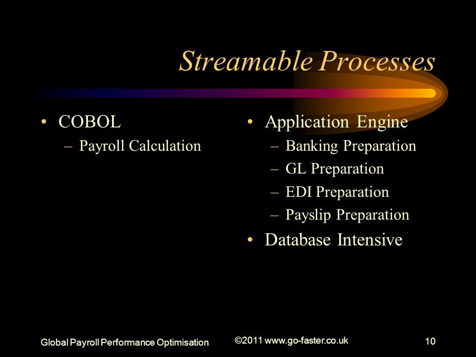 Global Payroll Performance Optimisation ©2011 www.go-faster.co.uk 10 Streamable Processes COBOL –Payroll Calculation Application Engine –Banking Preparation –GL Preparation –EDI Preparation –Payslip Preparation Database Intensive