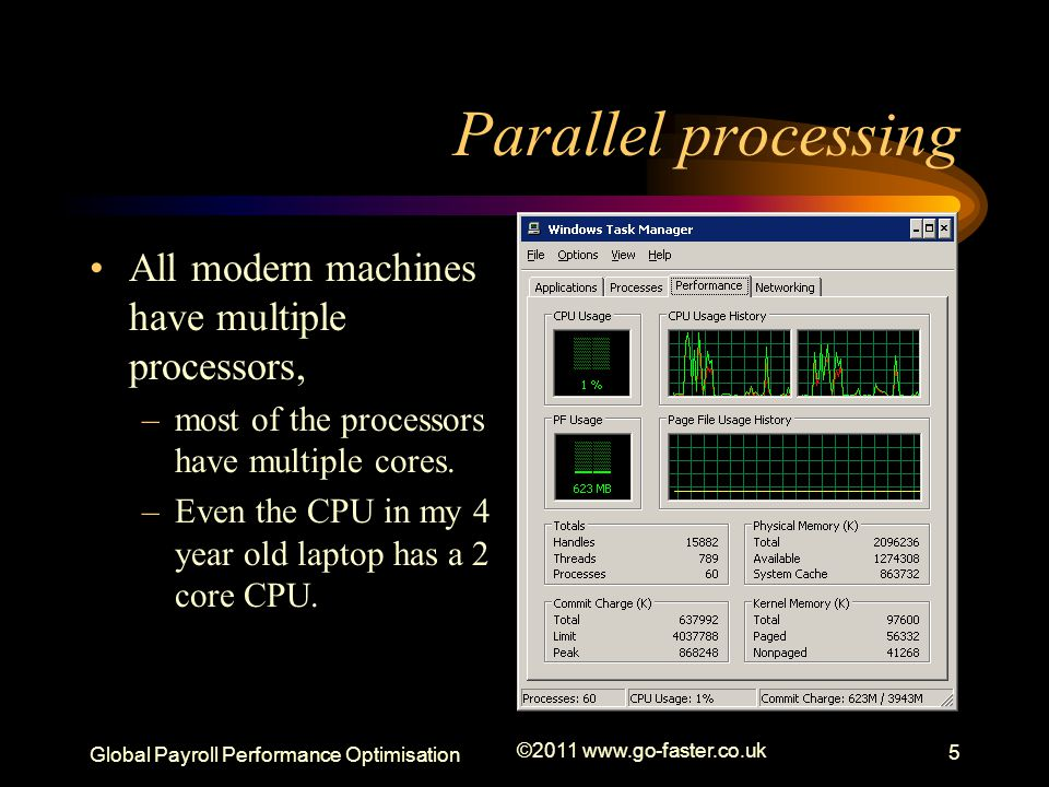 Global Payroll Performance Optimisation ©2011 www.go-faster.co.uk 5 Parallel processing All modern machines have multiple processors, –most of the processors have multiple cores.