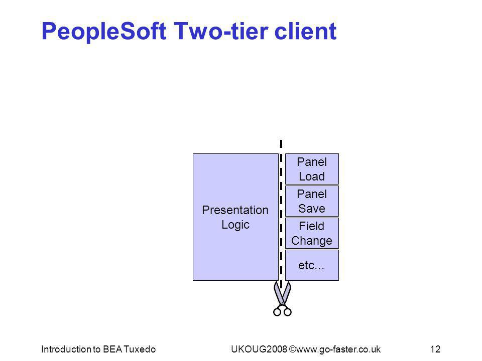 Introduction to BEA TuxedoUKOUG2008 ©www.go-faster.co.uk12 Presentation Logic Panel Load Panel Save Field Change etc... PeopleSoft Two-tier client