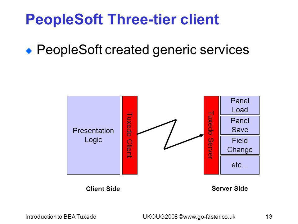 Introduction to BEA TuxedoUKOUG2008 ©www.go-faster.co.uk13 Presentation Logic Panel Load Panel Save Field Change etc... Server Side Client Side Tuxedo