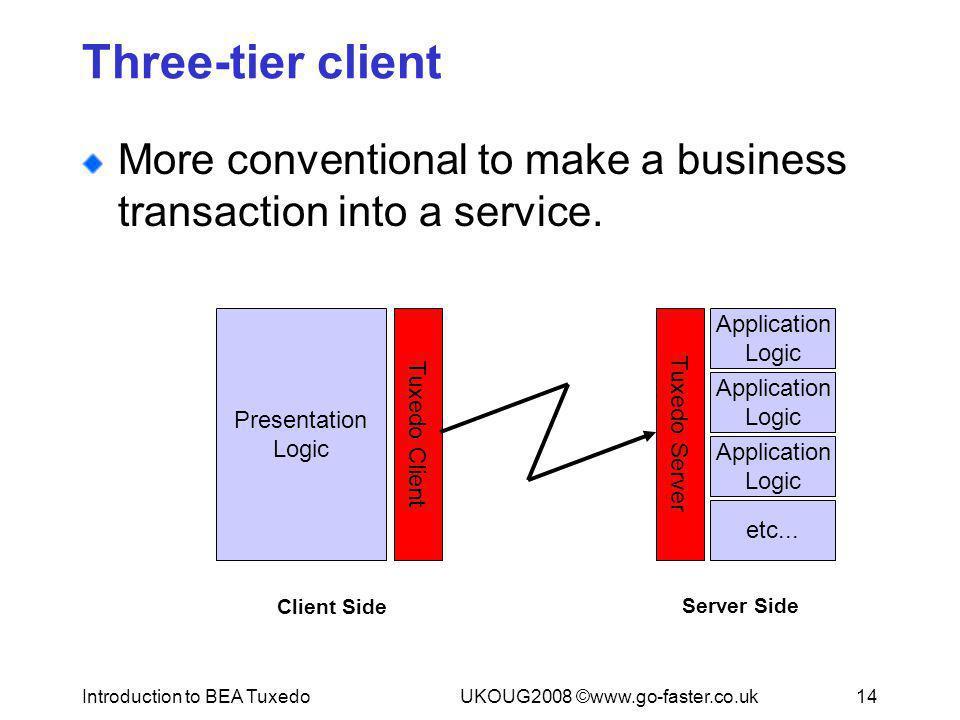 Introduction to BEA TuxedoUKOUG2008 ©www.go-faster.co.uk14 Presentation Logic Application Logic Application Logic Application Logic etc... Server Side