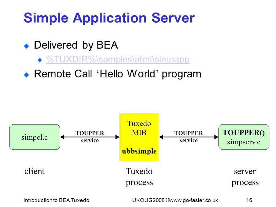 Introduction to BEA TuxedoUKOUG2008 ©www.go-faster.co.uk16 Simple Application Server Delivered by BEA %TUXDIR%\samples\atmi\simpapp Remote Call ' Hell