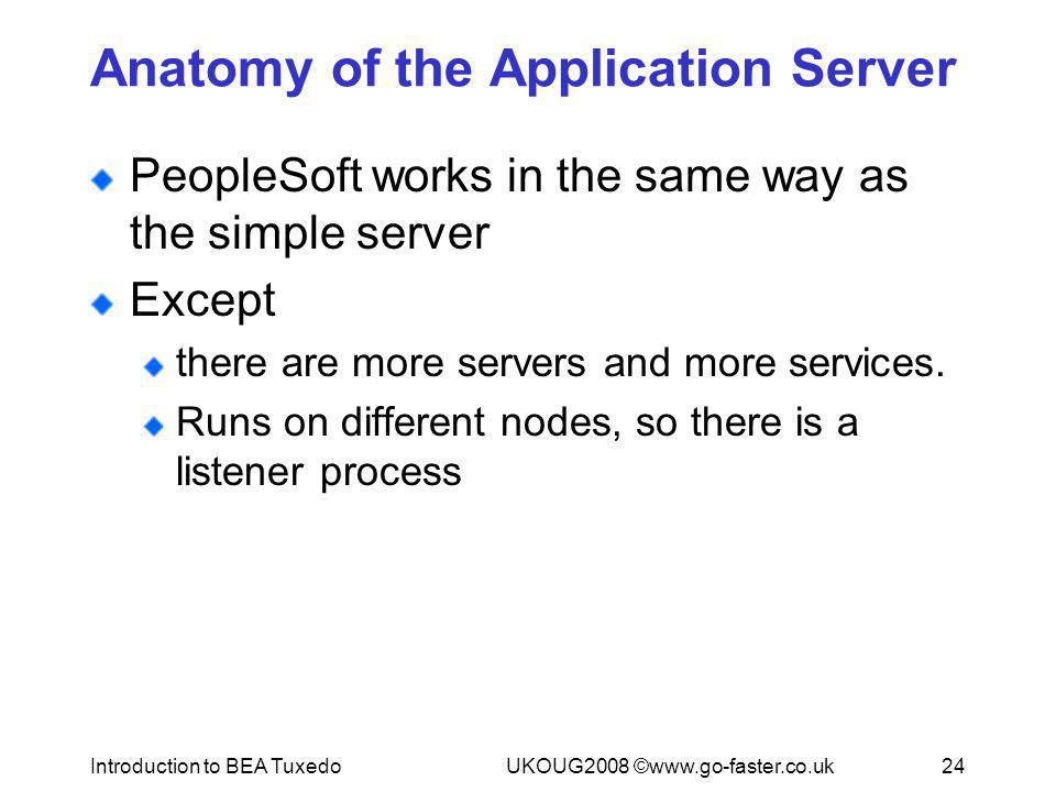 Introduction to BEA TuxedoUKOUG2008 ©www.go-faster.co.uk24 Anatomy of the Application Server PeopleSoft works in the same way as the simple server Exc