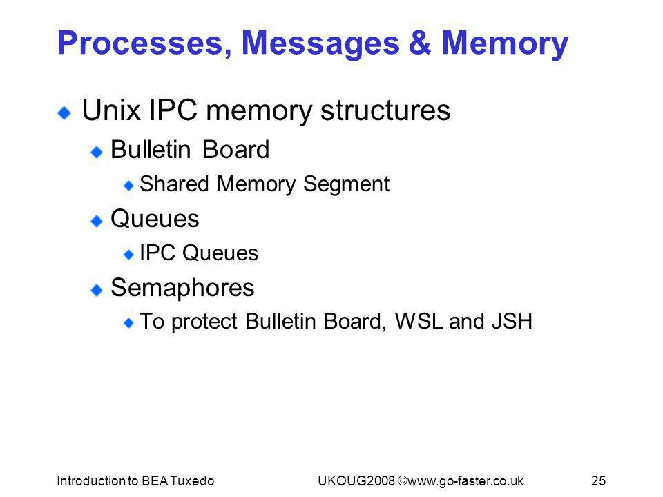 Introduction to BEA TuxedoUKOUG2008 ©www.go-faster.co.uk25 Processes, Messages & Memory Unix IPC memory structures Bulletin Board Shared Memory Segmen