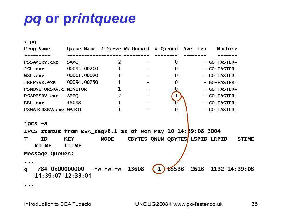 Introduction to BEA TuxedoUKOUG2008 ©www.go-faster.co.uk35 pq or printqueue > pq Prog Name Queue Name # Serve Wk Queued # Queued Ave. Len Machine ----
