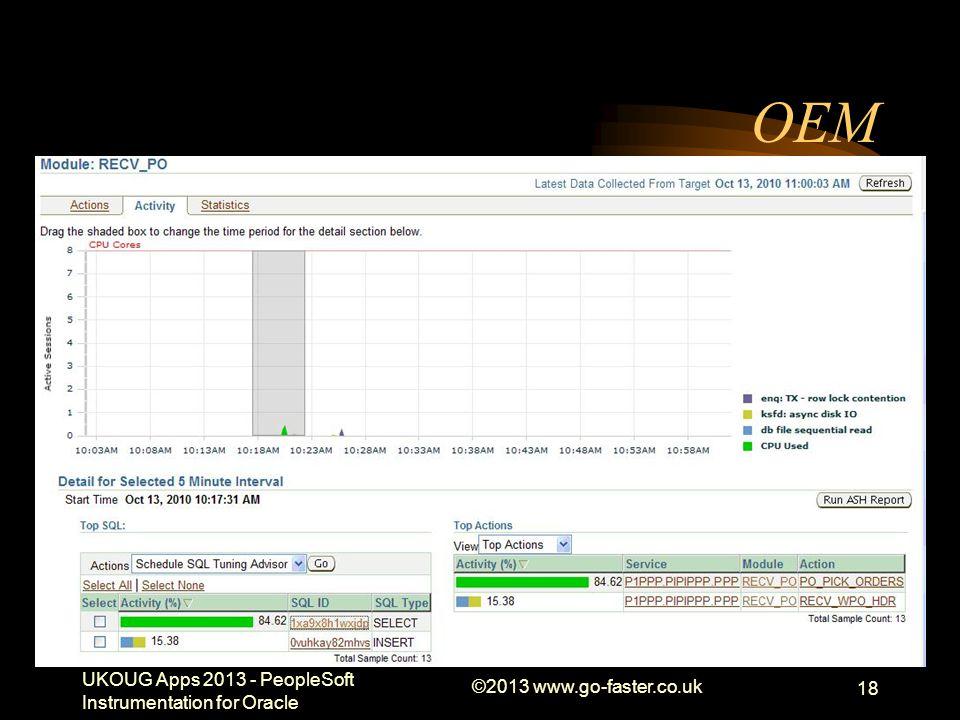 OEM UKOUG Apps 2013 - PeopleSoft Instrumentation for Oracle ©2013 www.go-faster.co.uk 18