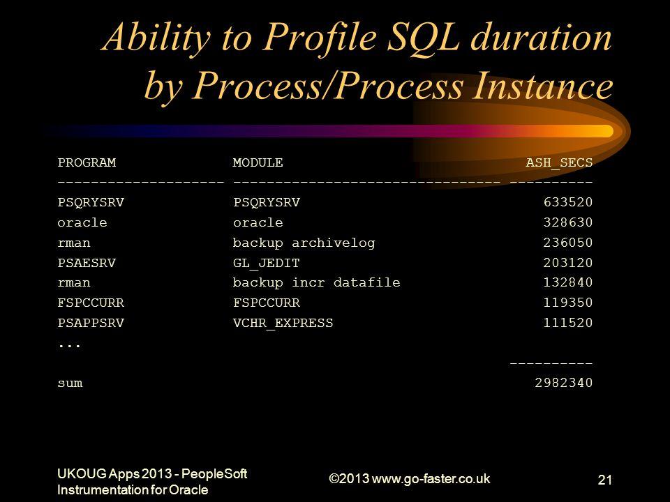 Ability to Profile SQL duration by Process/Process Instance PROGRAM MODULE ASH_SECS -------------------- -------------------------------- ---------- P