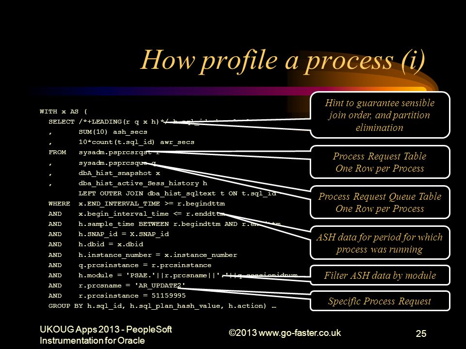 How profile a process (i) WITH x AS ( SELECT /*+LEADING(r q x h)*/ h.sql_id, h.sql_plan_hash_value, h.action, SUM(10) ash_secs, 10*count(t.sql_id) awr