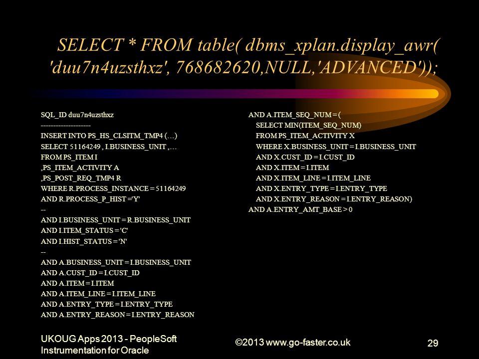 SELECT * FROM table( dbms_xplan.display_awr( 'duu7n4uzsthxz', 768682620,NULL,'ADVANCED')); SQL_ID duu7n4uzsthxz -------------------- INSERT INTO PS_HS