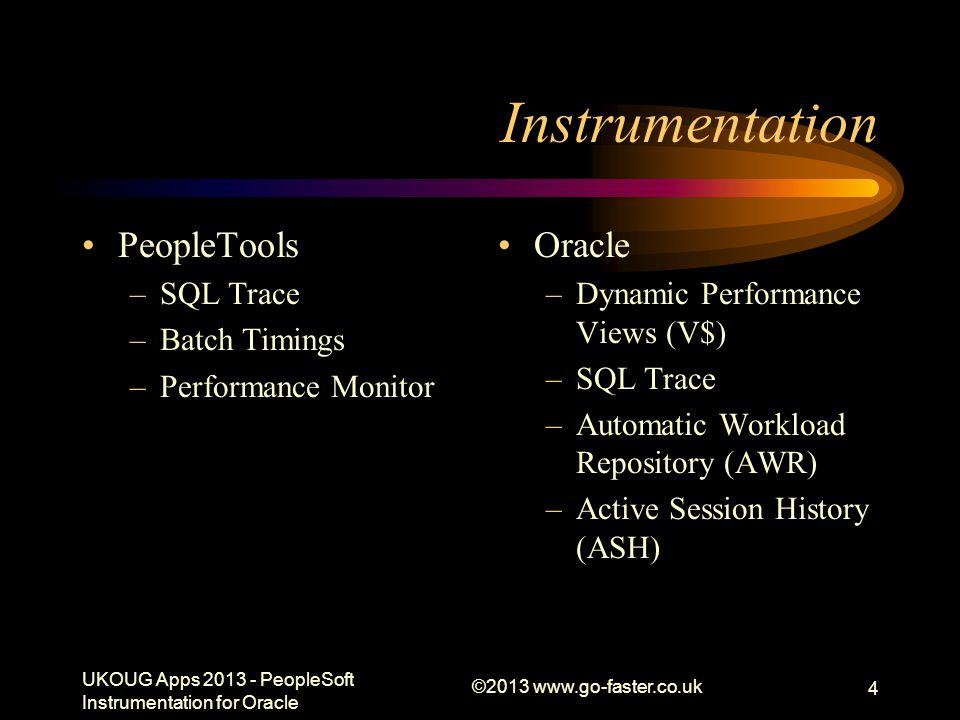 PeopleSoft Instrumentation for Oracle RDBMS David Kurtz Go-Faster Consultancy Ltd.